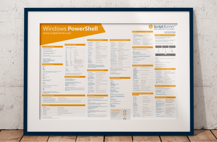 PowerShell commands poster