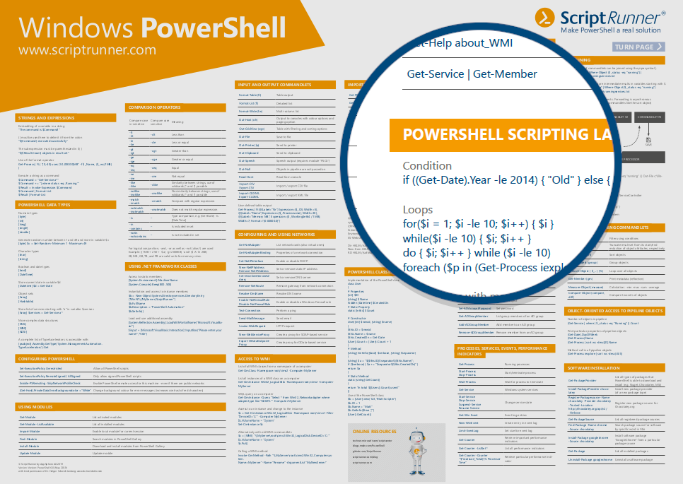 PowerShell Poster front detail